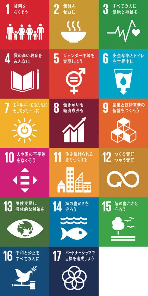 17個のSDGs_logos